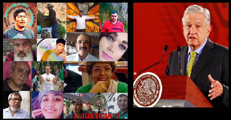 Reporta Comité Cerezo 14 defensores de DH asesinados en 2020